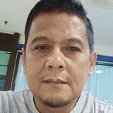 Nik from Kuala Lumpur | Man | 54 years old | Aries