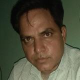 Ram from Jodhpur   Man   47 years old   Libra