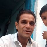 Shiv from Harda | Man | 20 years old | Scorpio