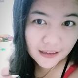 Ningsih02I from Kediri | Woman | 23 years old | Aries