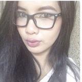 Amelbahagia from Jakarta | Woman | 35 years old | Capricorn