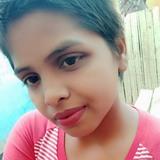 Sen72C from Bhilai | Woman | 21 years old | Scorpio