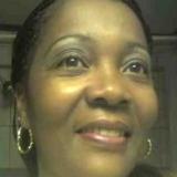Darlene from Morton Grove | Woman | 60 years old | Capricorn