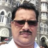 Lovi from Mangalore | Man | 50 years old | Gemini