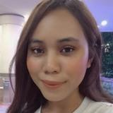 Juju from Kuala Lumpur | Woman | 25 years old | Libra