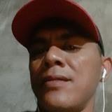 Randy from Kupang | Man | 20 years old | Aquarius