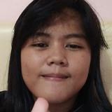 Nurull from Bandung | Woman | 21 years old | Aries