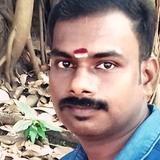 Kannan from Kizhake Chalakudi   Man   33 years old   Aries