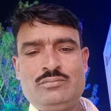 Kumaraswamy from Ranibennur   Man   48 years old   Gemini