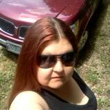 Heidi from Huntsville | Woman | 24 years old | Pisces