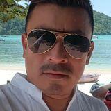 Antonio from San Rafael | Man | 41 years old | Aries