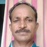Pgjagade53 from Gajuwaka   Man   25 years old   Virgo