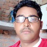 Thakurpawansingh from Rae Bareli | Man | 37 years old | Gemini