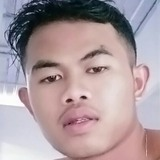 Anun from Ciamis   Man   24 years old   Libra