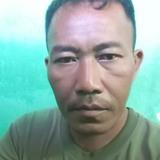 Rari from Blitar | Man | 41 years old | Taurus