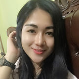 Mesya from Sukabumi | Woman | 28 years old | Aries