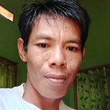 Manggong from Palembang   Man   30 years old   Capricorn