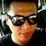 Renaldo from Tanjungkarang-Telukbetung | Man | 26 years old | Taurus