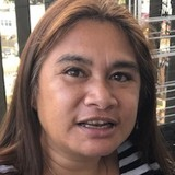 Ana from Brisbane | Woman | 44 years old | Pisces