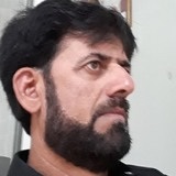 Mehmoodulhas63 from Doha | Man | 42 years old | Cancer