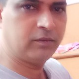 Rajivv from Delhi Paharganj | Man | 27 years old | Scorpio