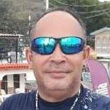 Luis from Panama City | Man | 53 years old | Aquarius