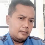 Wawan from Majalengka | Man | 44 years old | Virgo
