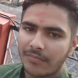 Harry from Rohtak   Man   24 years old   Gemini