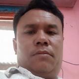 Nitul