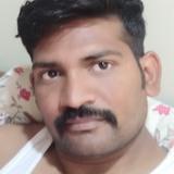 Abhi from Jaipur | Man | 27 years old | Scorpio