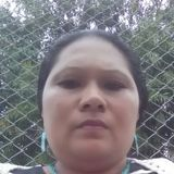 Jj from Fawkner   Woman   44 years old   Virgo