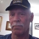 Conradjohn19J from Saint Louis   Man   65 years old   Scorpio