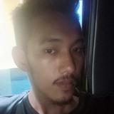 Romi from Payakumbuh | Man | 30 years old | Gemini
