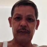 Edo from Pamulang | Man | 57 years old | Virgo