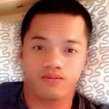 Kim from Riyadh | Man | 26 years old | Gemini