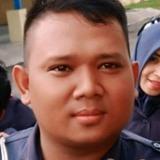 Supoyo from Jatimulyo   Man   33 years old   Aries