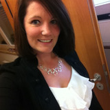 Tiffany from Terre Haute | Woman | 35 years old | Capricorn