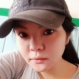 Susan from Jakarta | Woman | 35 years old | Leo