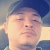Hairi from Kangar | Man | 20 years old | Pisces