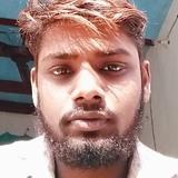 Rohit from Shimla | Man | 21 years old | Sagittarius
