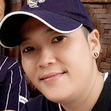 Ade from Tanjungkarang-Telukbetung | Woman | 29 years old | Libra