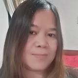 Winniereyes44 from Riyadh | Woman | 50 years old | Virgo