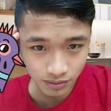 Suneo from Sampit | Man | 24 years old | Capricorn