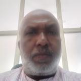 Chandrasheka12 from Bangalore   Man   56 years old   Aries