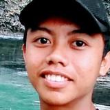 Asrul from Bondowoso | Man | 23 years old | Scorpio