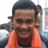 Kancil from Kediri | Man | 35 years old | Aquarius