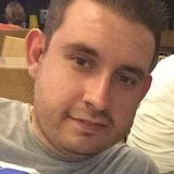 Rive from Fuengirola | Man | 31 years old | Pisces
