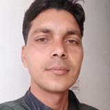 Aditiya from Aligarh   Man   32 years old   Sagittarius