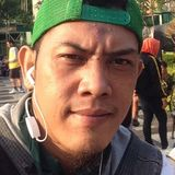 Ubay from Surabaya   Woman   36 years old   Scorpio