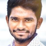 Stylish from Cuddapah | Man | 20 years old | Capricorn